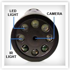 Flashlight Camera